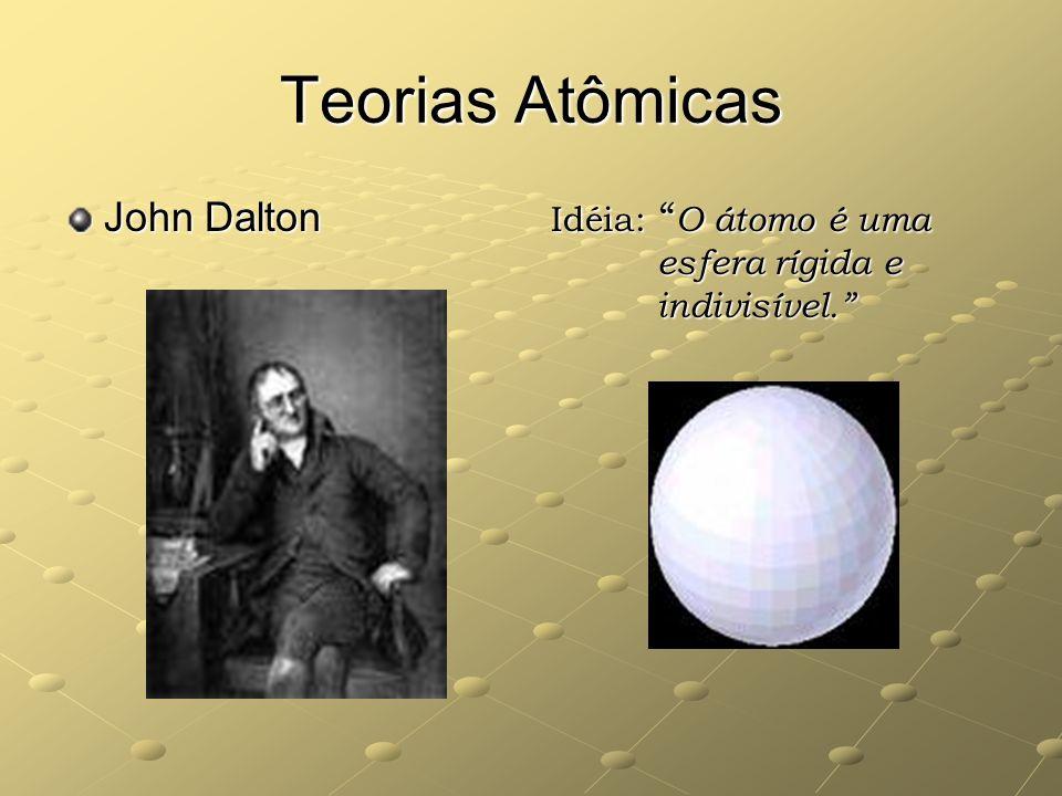 Teorias Atômicas John Dalton Idéia: O átomo é uma esfera rígida e indivisível.