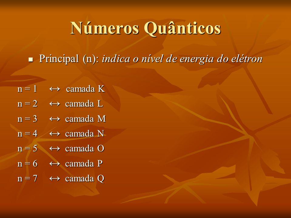 Números Quânticos Principal (n): indica o nível de energia do elétron Principal (n): indica o nível de energia do elétron n = 1 camada K n = 2 camada