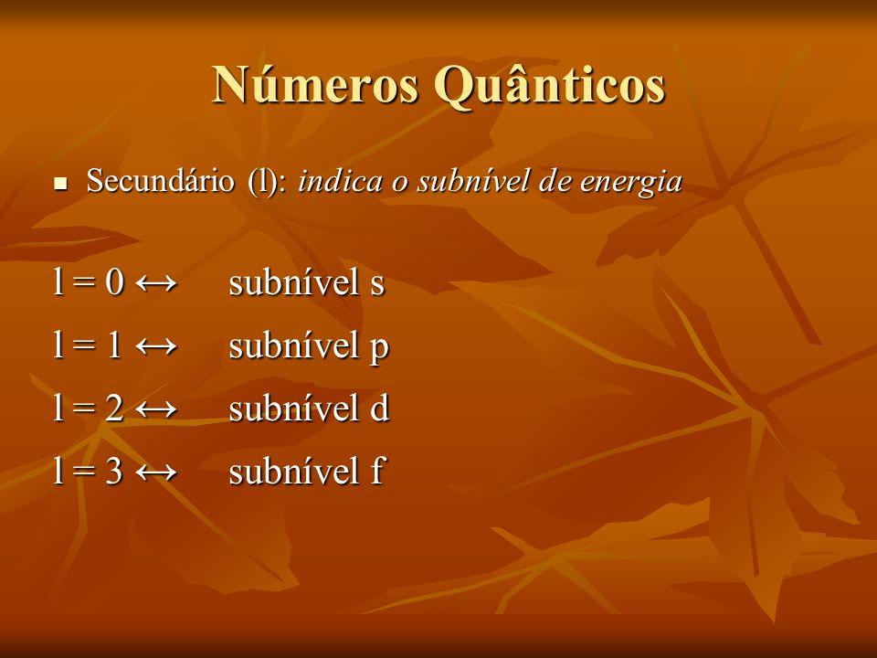 Números Quânticos Secundário (l): indica o subnível de energia Secundário (l): indica o subnível de energia l = 0 subnível s l = 1 subnível p l = 2 su