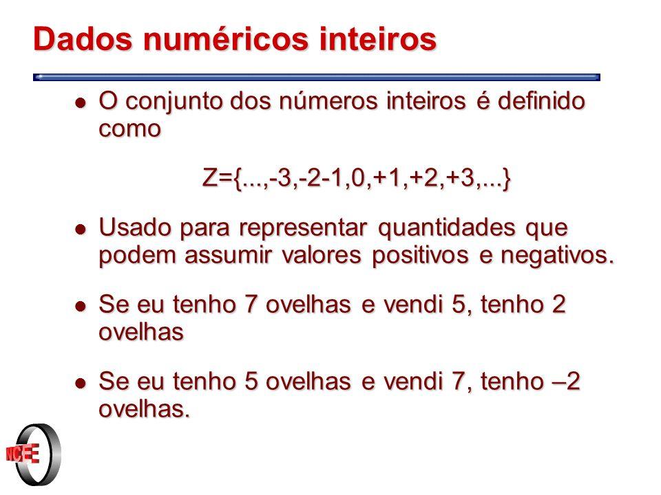 Dados numéricos inteiros l O conjunto dos números inteiros é definido como Z={...,-3,-2-1,0,+1,+2,+3,...} l Usado para representar quantidades que podem assumir valores positivos e negativos.