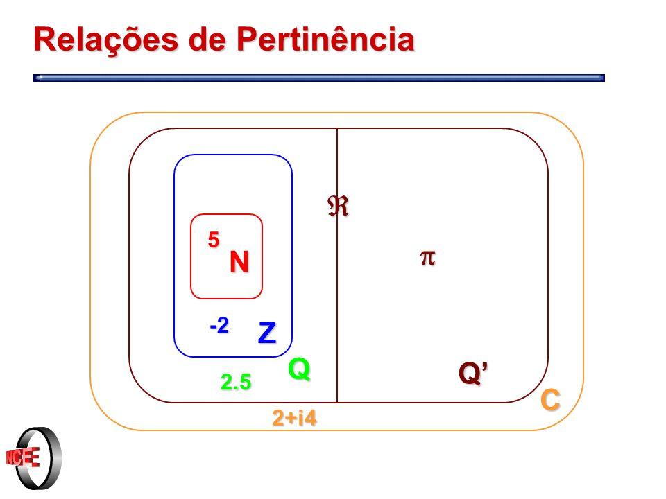 Relações de Pertinência C Q Z N Q 2+i4 2.5 -2 5