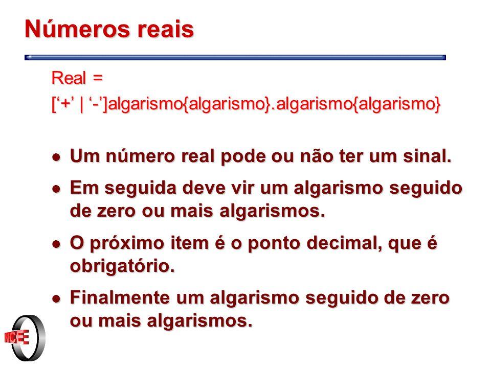 Números reais Real = [+ | -]algarismo{algarismo}.algarismo{algarismo} l Um número real pode ou não ter um sinal.
