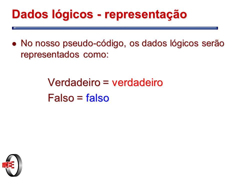 Dados lógicos - representação l No nosso pseudo-código, os dados lógicos serão representados como: Verdadeiro = verdadeiro Falso = falso