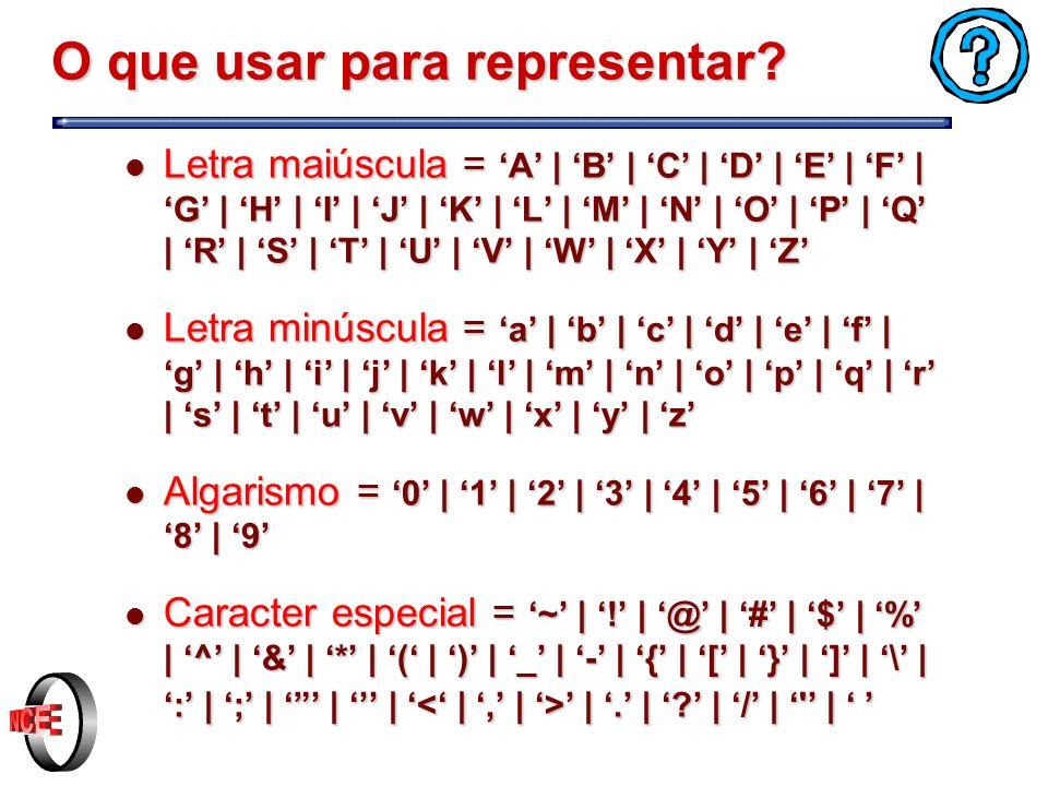 Dados numéricos l Antes de apresentar os dados numéricos que os computadores podem manipular vamos considerar os vários tipos que são estudados na Matemática.