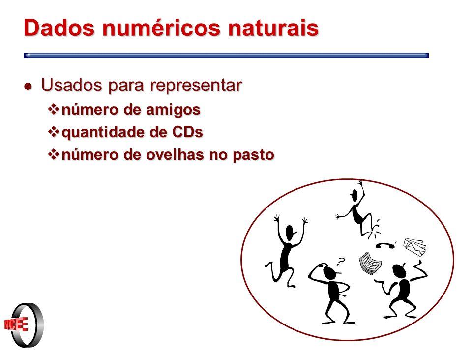 Dados numéricos naturais l Usados para representar vnúmero de amigos vquantidade de CDs vnúmero de ovelhas no pasto
