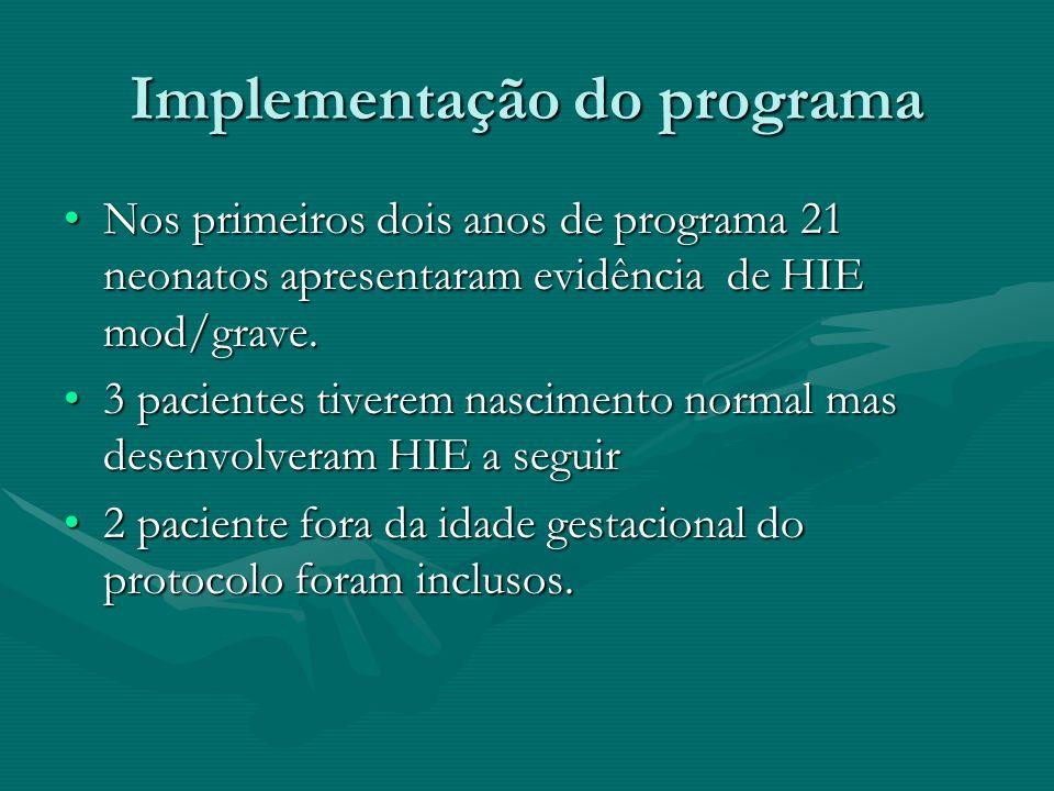 Implementação do programa Nos primeiros dois anos de programa 21 neonatos apresentaram evidência de HIE mod/grave.Nos primeiros dois anos de programa