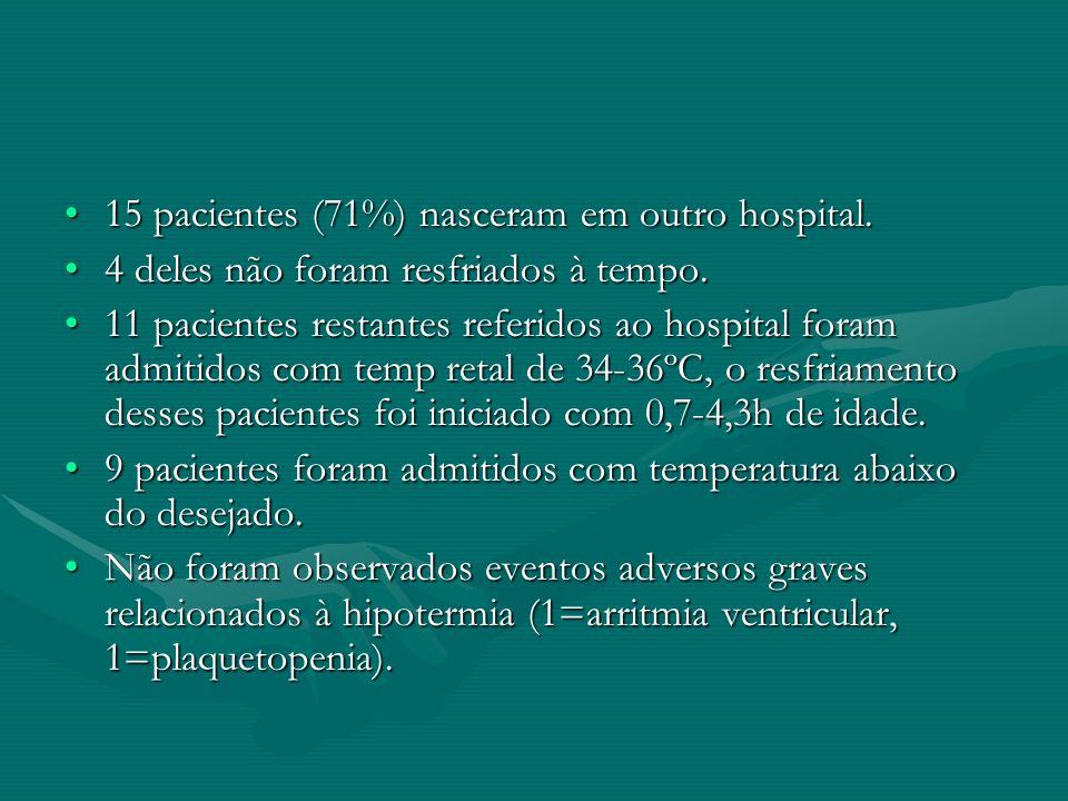 15 pacientes (71%) nasceram em outro hospital.15 pacientes (71%) nasceram em outro hospital. 4 deles não foram resfriados à tempo.4 deles não foram re