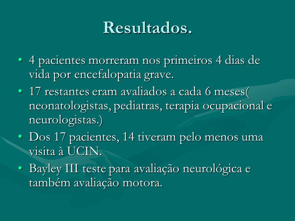 Resultados. 4 pacientes morreram nos primeiros 4 dias de vida por encefalopatia grave.4 pacientes morreram nos primeiros 4 dias de vida por encefalopa
