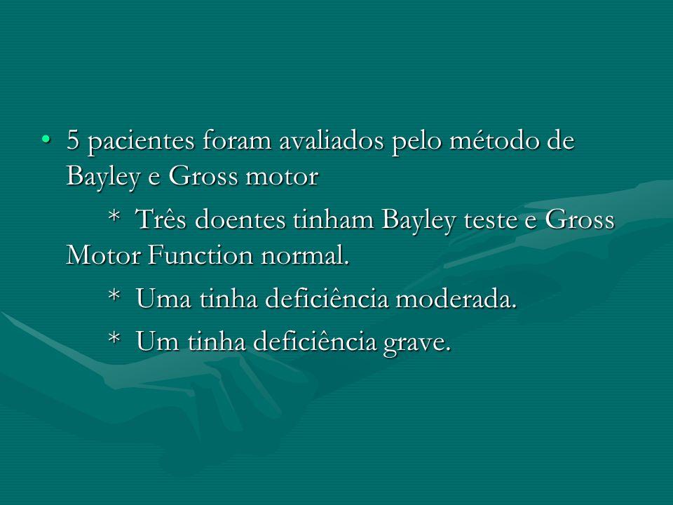 5 pacientes foram avaliados pelo método de Bayley e Gross motor5 pacientes foram avaliados pelo método de Bayley e Gross motor * Três doentes tinham B