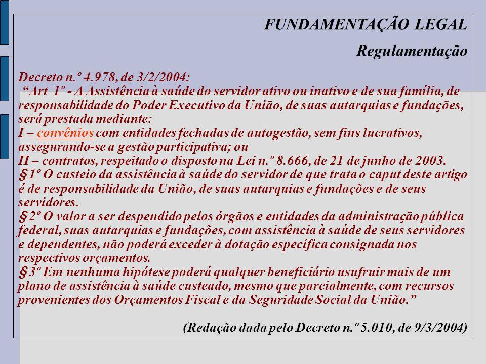 FASSINCRA, entidade de direito privado, sem fins lucrativos, constituída por escritura pública registrada em 14/4/1977, por iniciativa da Direção do INCRA e de seus servidores.