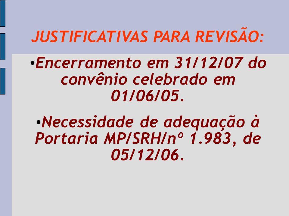 Alterações introduzidas pela Portaria MP/SRH/nº 1.983, de 05/12/06: Beneficiários: relação homoafetiva; menor sob guarda/tutela; e PENSIONISTAS).