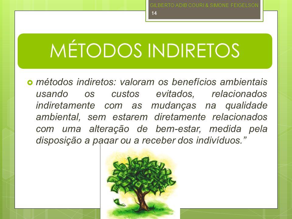 MÉTODOS INDIRETOS métodos indiretos: valoram os benefícios ambientais usando os custos evitados, relacionados indiretamente com as mudanças na qualida