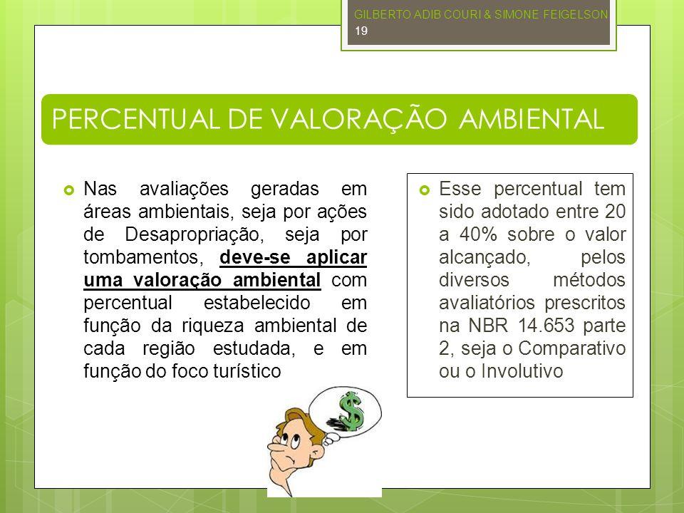 PERCENTUAL DE VALORAÇÃO AMBIENTAL Nas avaliações geradas em áreas ambientais, seja por ações de Desapropriação, seja por tombamentos, deve-se aplicar