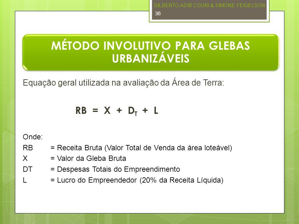 MÉTODO INVOLUTIVO PARA GLEBAS URBANIZÁVEIS Equação geral utilizada na avaliação da Área de Terra: RB = X + D T + L Onde: RB = Receita Bruta (Valor Tot