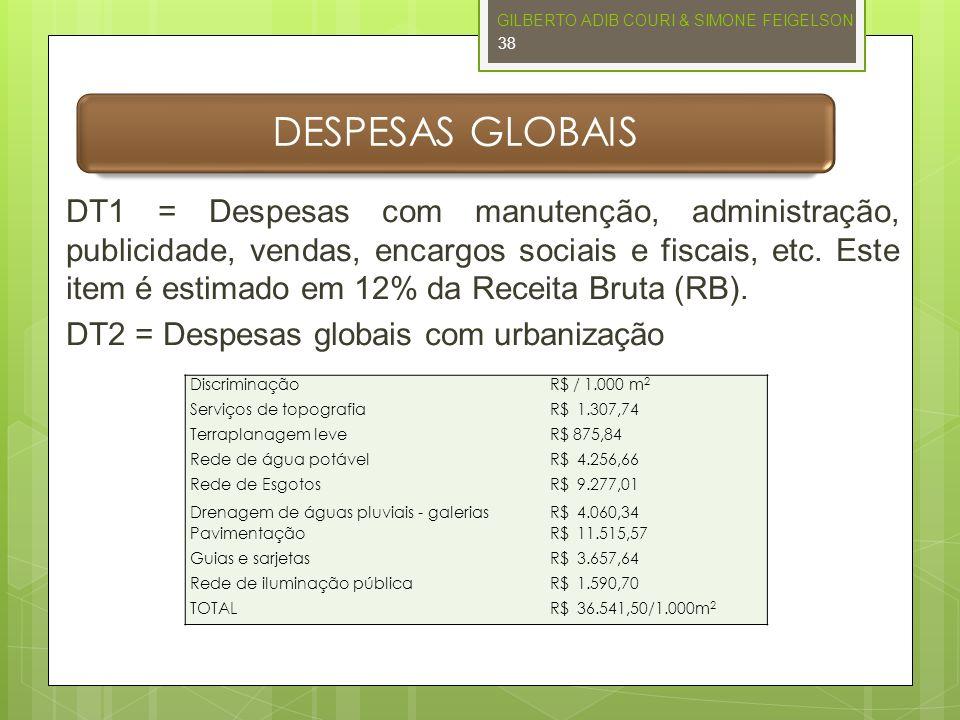 DESPESAS GLOBAIS DT1 = Despesas com manutenção, administração, publicidade, vendas, encargos sociais e fiscais, etc. Este item é estimado em 12% da Re