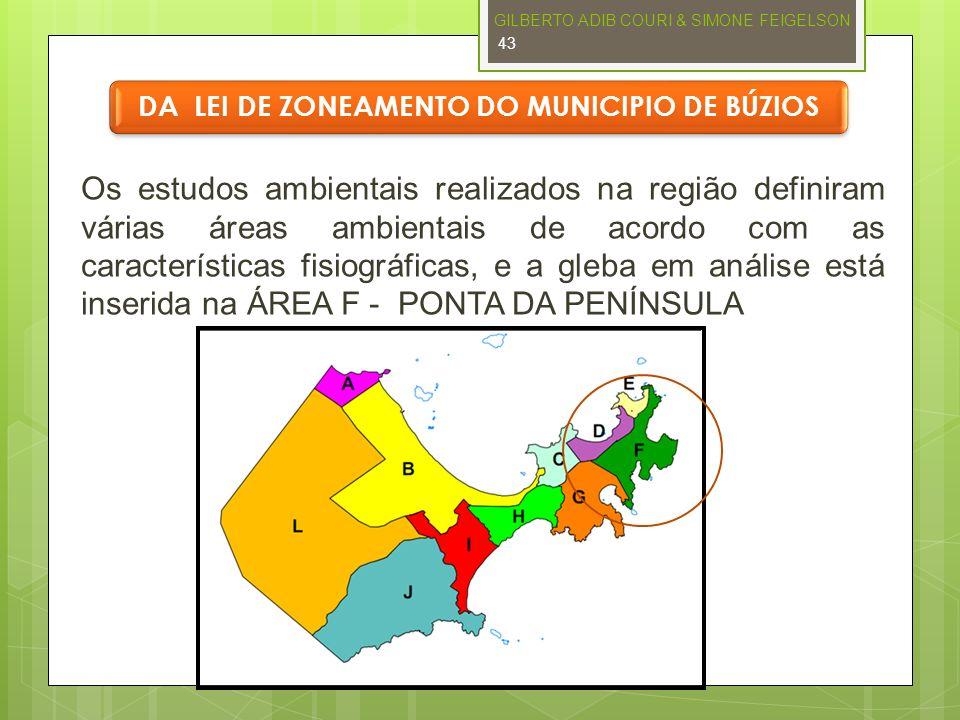 DA LEI DE ZONEAMENTO DO MUNICIPIO DE BÚZIOS Os estudos ambientais realizados na região definiram várias áreas ambientais de acordo com as característi