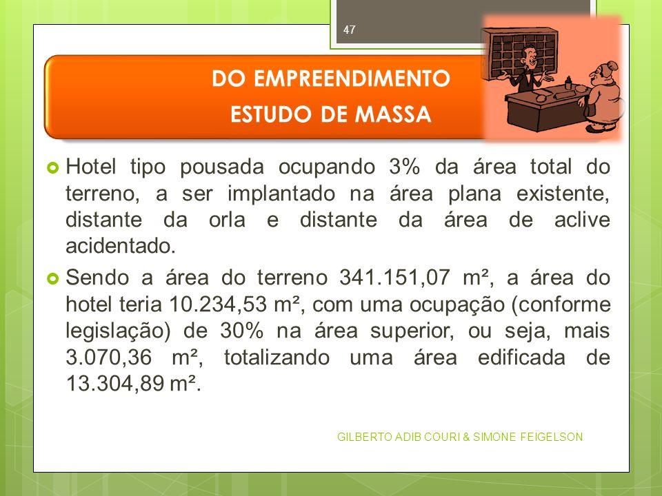 DO EMPREENDIMENTO ESTUDO DE MASSA Hotel tipo pousada ocupando 3% da área total do terreno, a ser implantado na área plana existente, distante da orla