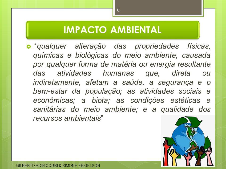 IMPACTO AMBIENTAL qualquer alteração das propriedades físicas, químicas e biológicas do meio ambiente, causada por qualquer forma de matéria ou energi