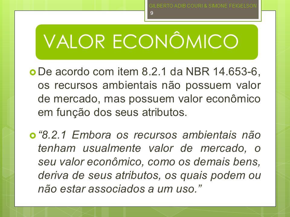 VALOR ECONÔMICO De acordo com item 8.2.1 da NBR 14.653-6, os recursos ambientais não possuem valor de mercado, mas possuem valor econômico em função d