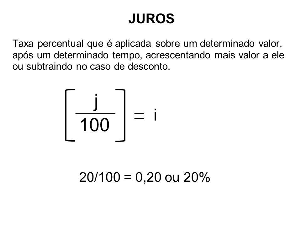 JUROS Taxa percentual que é aplicada sobre um determinado valor, após um determinado tempo, acrescentando mais valor a ele ou subtraindo no caso de desconto.