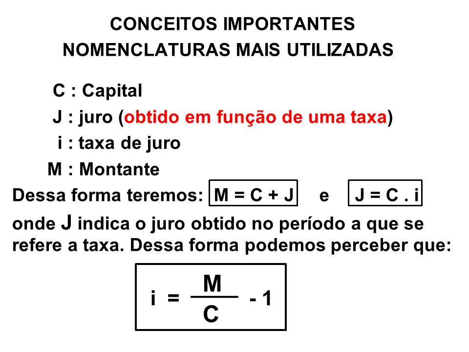 CONCEITOS IMPORTANTES NOMENCLATURAS MAIS UTILIZADAS C : Capital J : juro (obtido em função de uma taxa) i : taxa de juro M : Montante Dessa forma teremos: M = C + J e J = C.