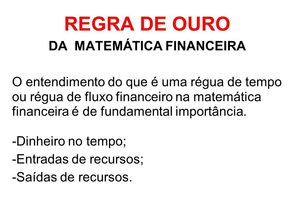 REGRA DE OURO DA MATEMÁTICA FINANCEIRA O entendimento do que é uma régua de tempo ou régua de fluxo financeiro na matemática financeira é de fundamental importância.