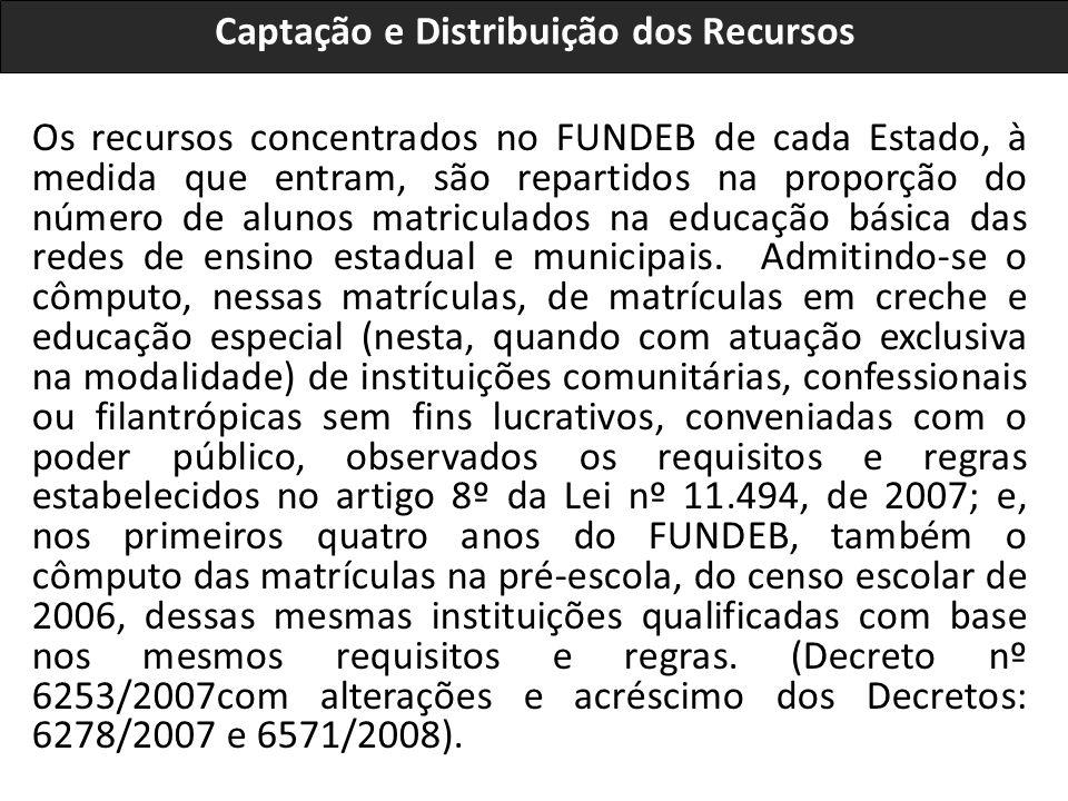 Captação e Distribuição dos Recursos Os recursos concentrados no FUNDEB de cada Estado, à medida que entram, são repartidos na proporção do número de