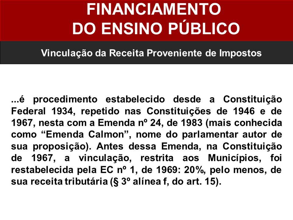 FINANCIAMENTO DO ENSINO PÚBLICO Vinculação da Receita Proveniente de Impostos...é procedimento estabelecido desde a Constituição Federal 1934, repetido nas Constituições de 1946 e de 1967, nesta com a Emenda nº 24, de 1983 (mais conhecida como Emenda Calmon, nome do parlamentar autor de sua proposição).
