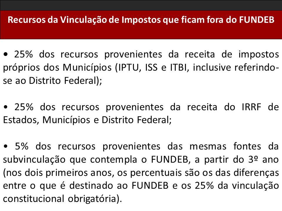 25% dos recursos provenientes da receita de impostos próprios dos Municípios (IPTU, ISS e ITBI, inclusive referindo- se ao Distrito Federal); 25% dos