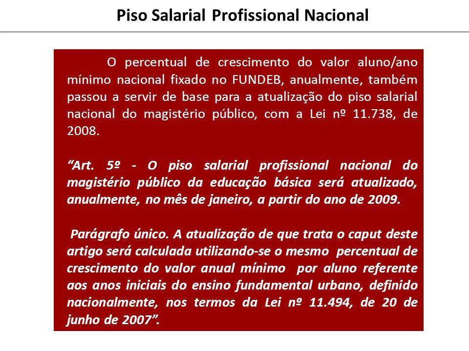 O percentual de crescimento do valor aluno/ano mínimo nacional fixado no FUNDEB, anualmente, também passou a servir de base para a atualização do piso salarial nacional do magistério público, com a Lei nº 11.738, de 2008.