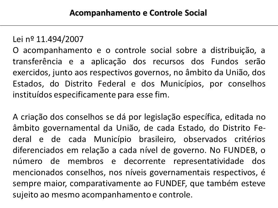 Acompanhamento e Controle Social Lei nº 11.494/2007 O acompanhamento e o controle social sobre a distribuição, a transferência e a aplicação dos recur