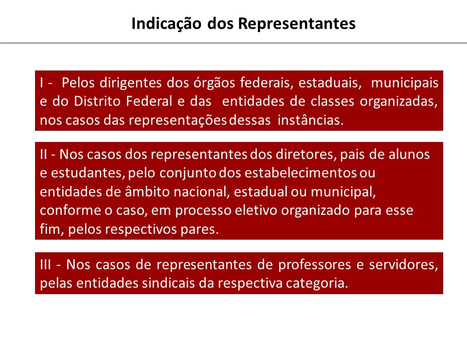 Indicação dos Representantes I - Pelos dirigentes dos órgãos federais, estaduais, municipais e do Distrito Federal e das entidades de classes organizadas, nos casos das representações dessas instâncias.