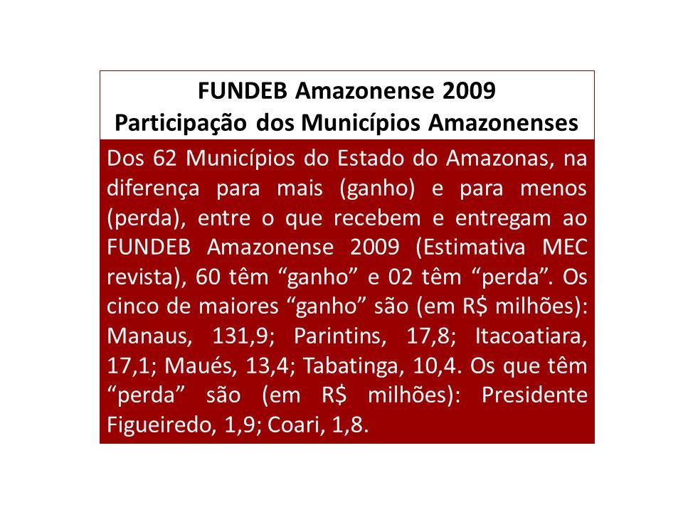Dos 62 Municípios do Estado do Amazonas, na diferença para mais (ganho) e para menos (perda), entre o que recebem e entregam ao FUNDEB Amazonense 2009 (Estimativa MEC revista), 60 têm ganho e 02 têm perda.