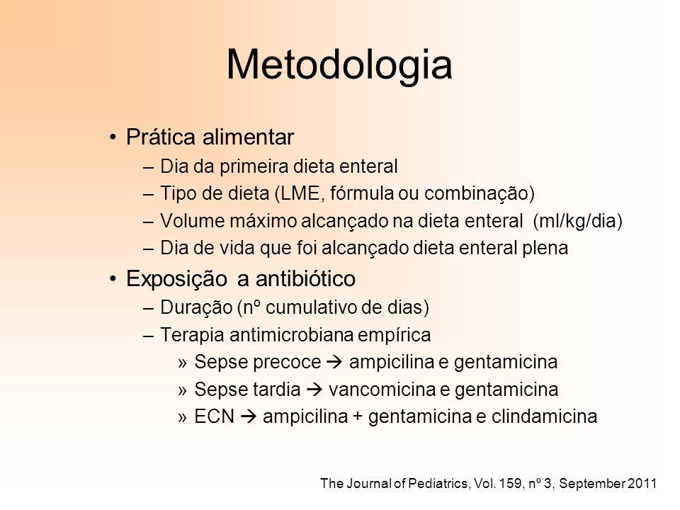 Metodologia Prática alimentar –Dia da primeira dieta enteral –Tipo de dieta (LME, fórmula ou combinação) –Volume máximo alcançado na dieta enteral (ml