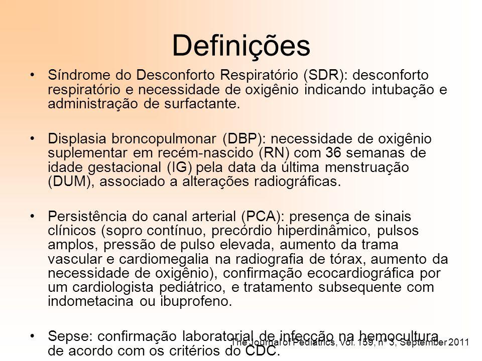 Definições Síndrome do Desconforto Respiratório (SDR): desconforto respiratório e necessidade de oxigênio indicando intubação e administração de surfa