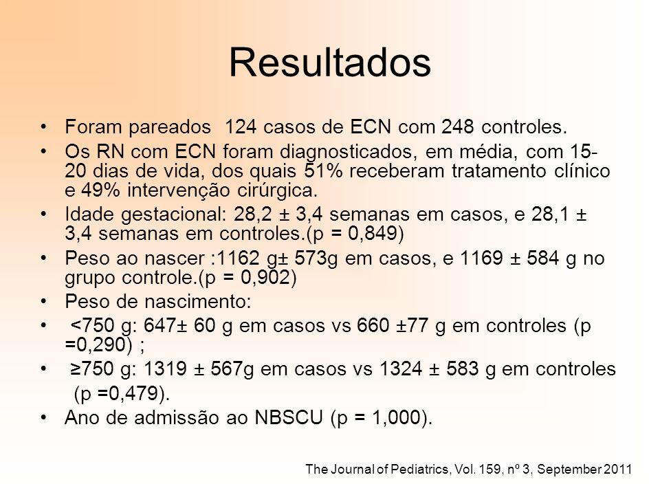 Resultados Foram pareados 124 casos de ECN com 248 controles. Os RN com ECN foram diagnosticados, em média, com 15- 20 dias de vida, dos quais 51% rec
