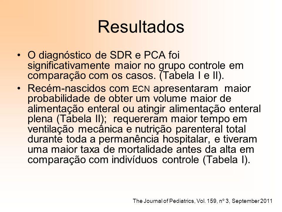 Resultados O diagnóstico de SDR e PCA foi significativamente maior no grupo controle em comparação com os casos. (Tabela I e II). Recém-nascidos com E