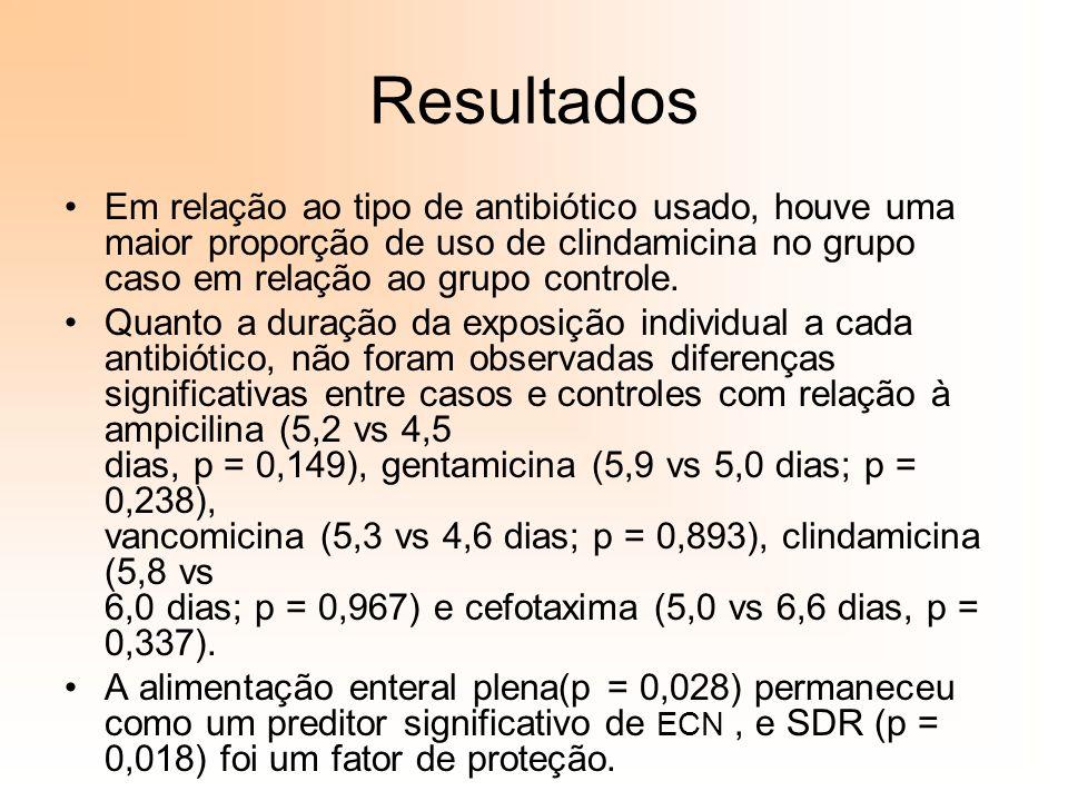 Resultados Em relação ao tipo de antibiótico usado, houve uma maior proporção de uso de clindamicina no grupo caso em relação ao grupo controle. Quant