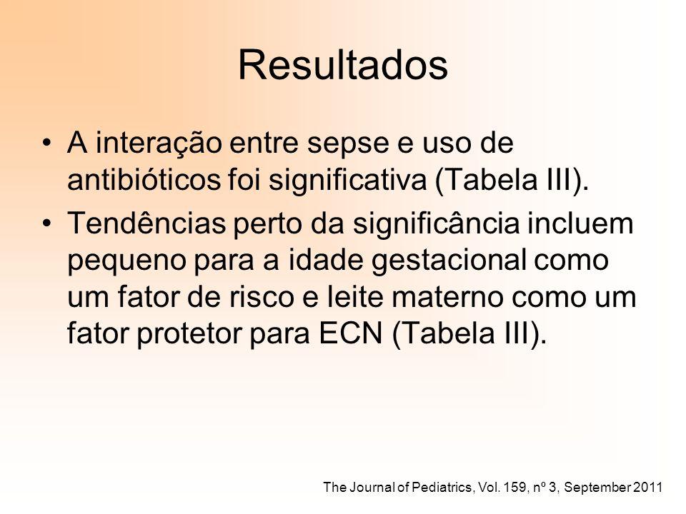 Resultados A interação entre sepse e uso de antibióticos foi significativa (Tabela III). Tendências perto da significância incluem pequeno para a idad