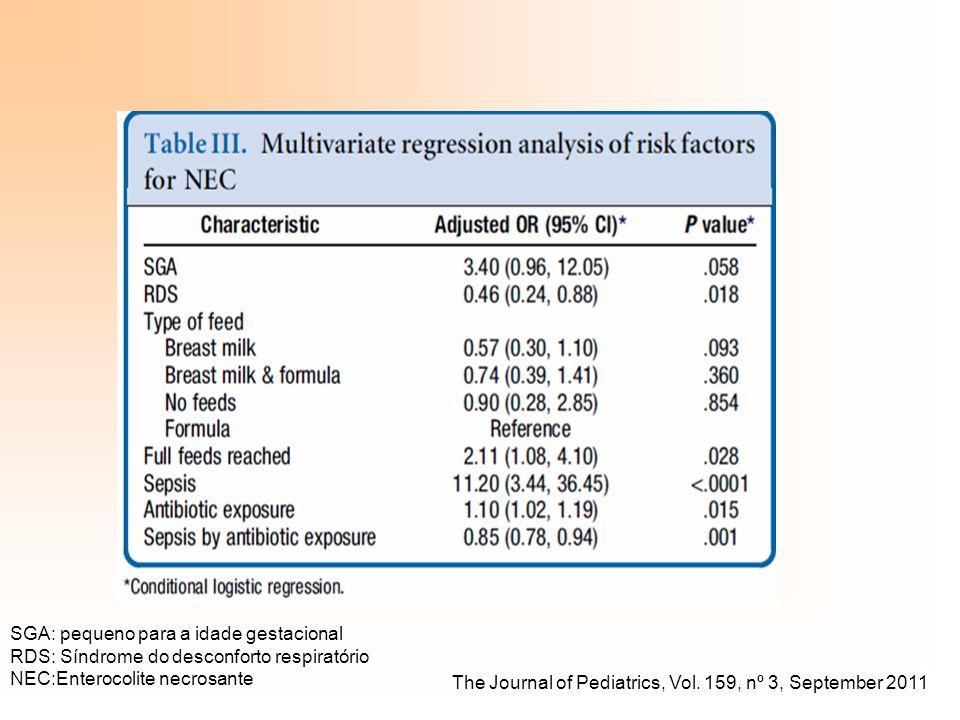 SGA: pequeno para a idade gestacional RDS: Síndrome do desconforto respiratório NEC:Enterocolite necrosante