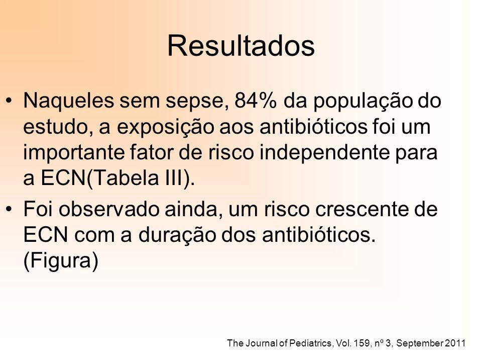 Resultados Naqueles sem sepse, 84% da população do estudo, a exposição aos antibióticos foi um importante fator de risco independente para a ECN(Tabel