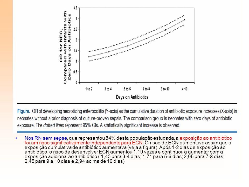 Nos RN sem sepse, que representou 84% desta população estudada, a exposição ao antibiótico foi um risco significativamente independente para ECN. O ri