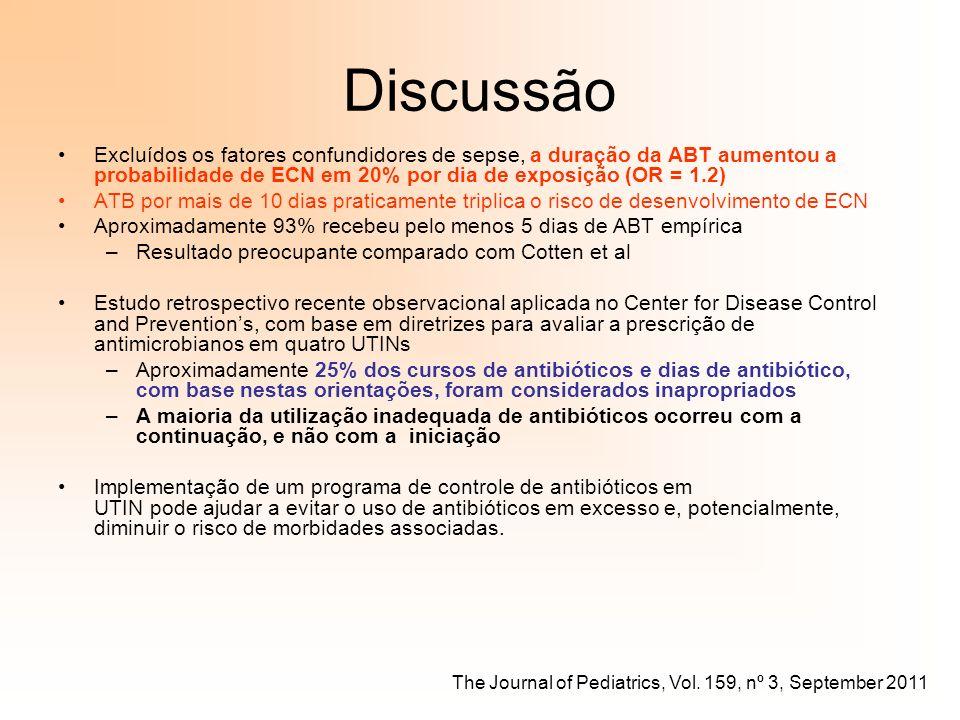 Discussão Excluídos os fatores confundidores de sepse, a duração da ABT aumentou a probabilidade de ECN em 20% por dia de exposição (OR = 1.2) ATB por