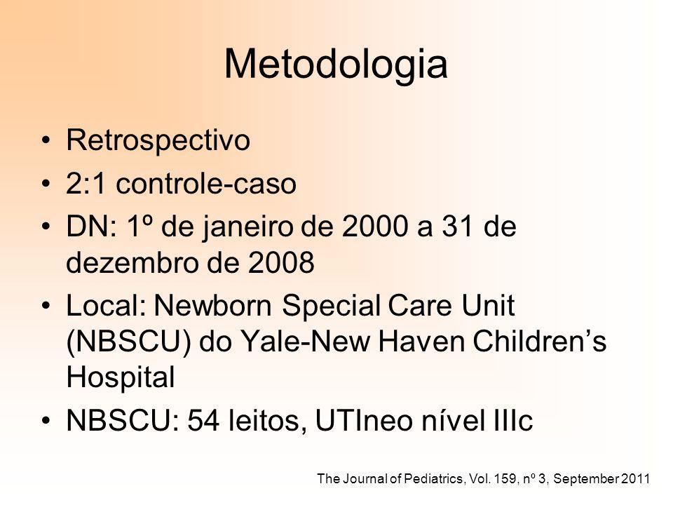 Metodologia Retrospectivo 2:1 controle-caso DN: 1º de janeiro de 2000 a 31 de dezembro de 2008 Local: Newborn Special Care Unit (NBSCU) do Yale-New Haven Childrens Hospital NBSCU: 54 leitos, UTIneo nível IIIc The Journal of Pediatrics, Vol.