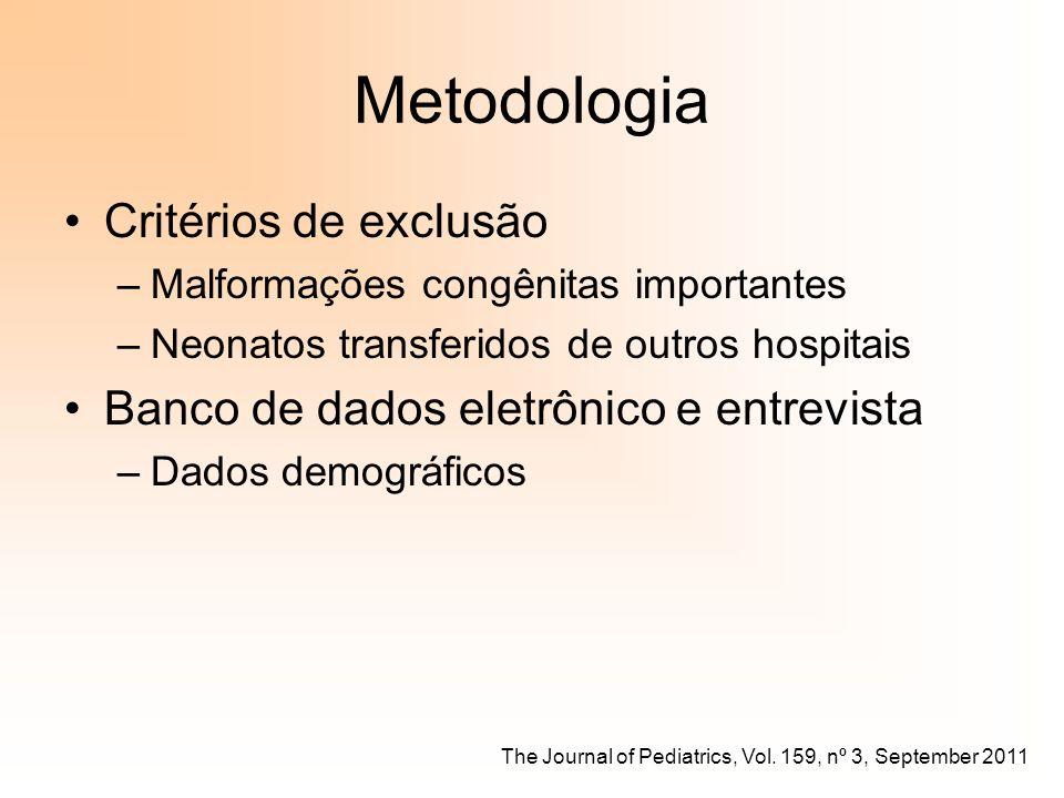 Metodologia Critérios de exclusão –Malformações congênitas importantes –Neonatos transferidos de outros hospitais Banco de dados eletrônico e entrevis
