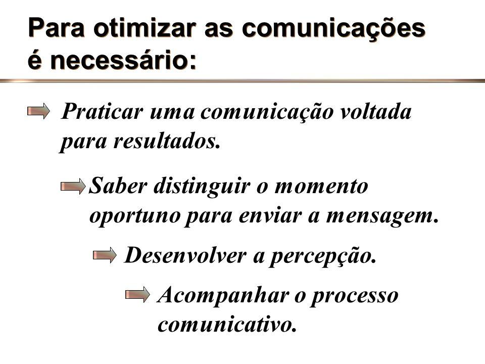 Para maior objetividade e clareza nas comunicações é necessário saber: Falar / Ouvir ? Por quê O quê A quem Como Quando Quanto Onde