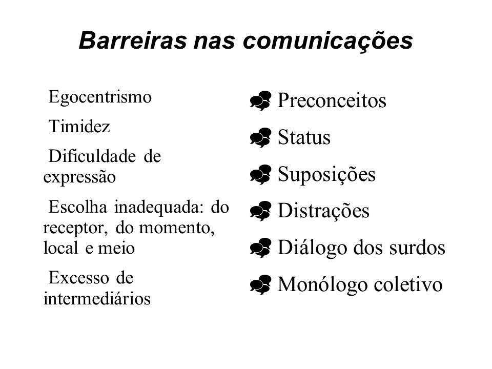 os elementos da comunicação Emissor: emite a mensagem. Receptor: recebe a mensagem. Mensagem: conteúdo das informações transmitidas. Canal: via de cir