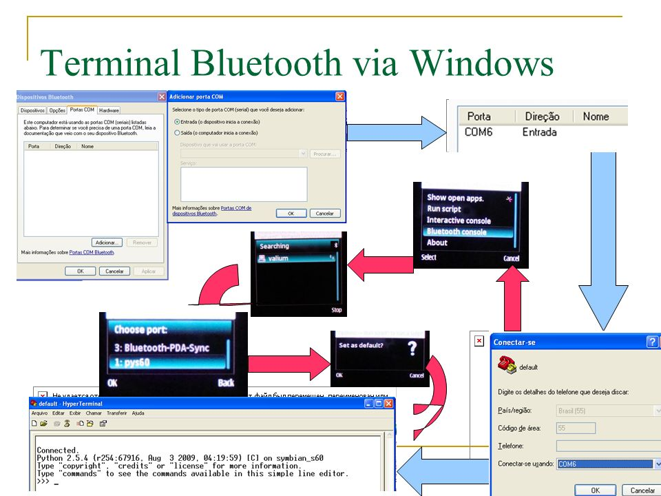 Terminal Bluetooth via Windows