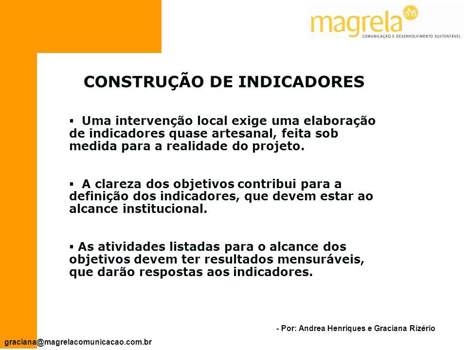 - Por: Andrea Henriques e Graciana Rizério graciana@magrelacomunicacao.com.br São indicadores quantitativos e qualitativos que medem o alcance dos objetivos em tempo definido.