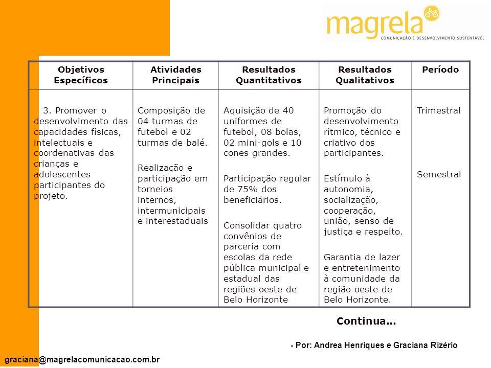 - Por: Andrea Henriques e Graciana Rizério graciana@magrelacomunicacao.com.br Objetivos Específicos Atividades Principais Resultados Quantitativos Resultados Qualitativos Período 3.